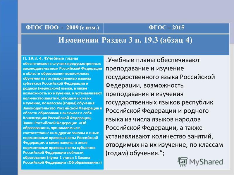 ФГОС НОО - 2009 (с изм.)ФГОС – 2015 Изменения Раздел 3 п. 19.3 (абзац 4) П. 19.3. 4. 4Учебные планы обеспечивают в случаях предусмотренных законодательством Российской Федерации в области образования возможность обучения на государственных языках суб