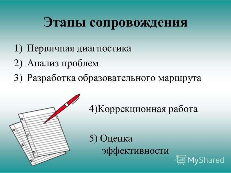 Этапы сопровождения 1)Первичная диагностика 2)Анализ проблем 3)Разработка образовательного маршрута 4)Коррекционная работа 5) Оценка эффективности