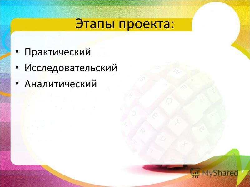 Этапы проекта: Практический Исследовательский Аналитический