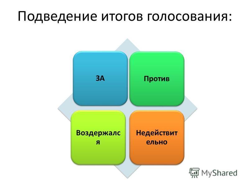 Подведение итогов голосования: ЗАПротив Воздержалс я Недействит ельно