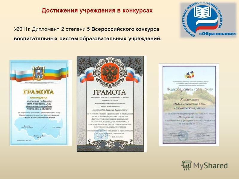 Достижения учреждения в конкурсах 2011 г. Дипломант 2 степени 5 Всероссийского конкурса воспитательных систем образовательных учреждений.