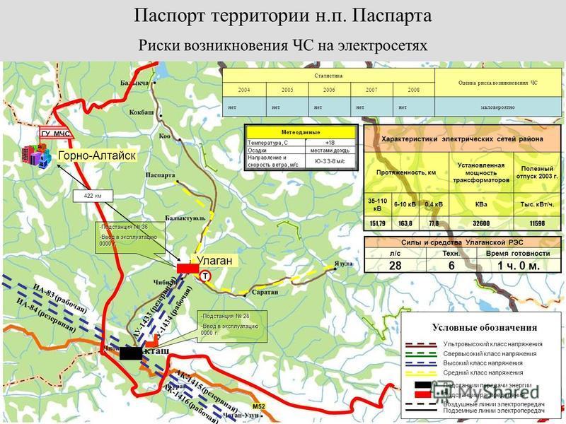 ГУ МЧС 422 км Улаган ИА-83 (рабочая) ИА-84 (резервная) АУ-1434 (рабочая) АУ-1433 (резервная) АК-1416 (рабочая) АК-1415 (резервная) Силы и средства Улаганской РЭС л/с Техн.Время готовности 2861 ч. 0 м. Характеристики электрических сетей района Протяже