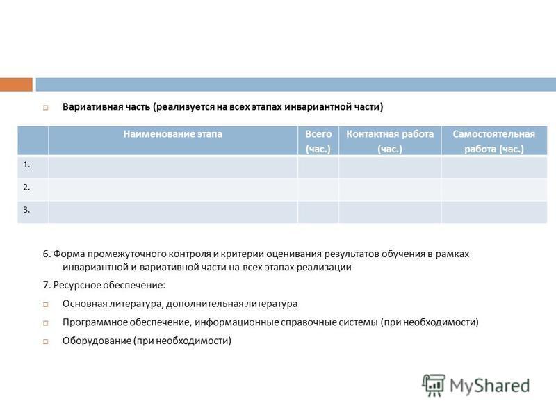 Вариативная часть ( реализуется на всех этапах инвариантной части ) 6. Форма промежуточного контроля и критерии оценивания результатов обучения в рамках инвариантной и вариативной части на всех этапах реализации 7. Ресурсное обеспечение : Основная ли
