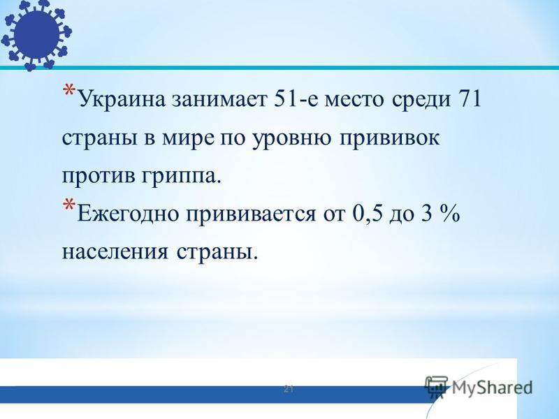 * Украина занимает 51-е место среди 71 страны в мире по уровню прививок против гриппа. * Ежегодно прививается от 0,5 до 3 % населения страны. 21
