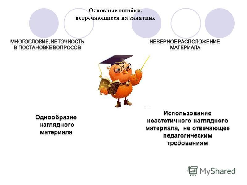 Основные ошибки, встречающиеся на занятиях Использование неэстетичного наглядного материала, не отвечающее педагогическим требованиям Однообразие наглядного наглядного материала