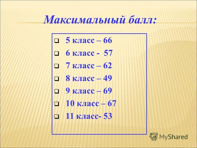 Максимальный балл: 5 класс – 66 6 класс - 57 7 класс – 62 8 класс – 49 9 класс – 69 10 класс – 67 11 класс- 53