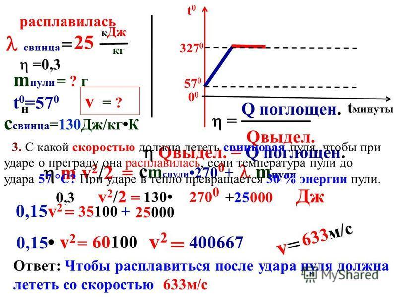 m воды =500 г Q поглощен. Р t. = 90 0 + 0,5600 t = 189000 + 300 t 4200 0,5 г 90 0 = Дж t = 2547 с t0t0 t минуты 0 100 0 t 0 =10 0 н Выкипело L воды = 2,3 МДж кг Lm пара с m воды +23000000,25 кг 575000 300 t = 764000 10 0 6. На электроплитке мощностью