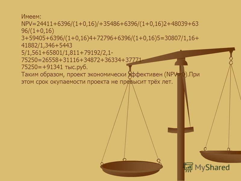 Имеем: NPV=24411+6396/(1+0,16)/+35486+6396/(1+0,16)2+48039+63 96/(1+0,16) 3+59405+6396/(1+0,16)4+72796+6396/(1+0,16)5=30807/1,16+ 41882/1,346+5443 5/1,561+65801/1,811+79192/2,1- 75250=26558+31116+34872+36334+37771- 75250=+91341 тыс.руб. Таким образом
