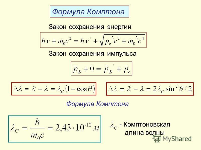 Формула Комутона Закон сохранения энергии Закон сохранения импульса - Комптоновская длина волны Формула Комутона