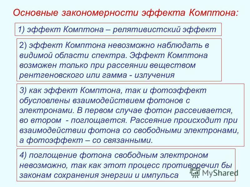Основные закономерности эффекта Комутона: 1) эффект Комутона – релятивистский эффект 2) эффект Комутона невозможно наблюдать в видимой области спектра. Эффект Комутона возможен только при рассеянии веществом рентгеновского или гамма - излучения 4) по