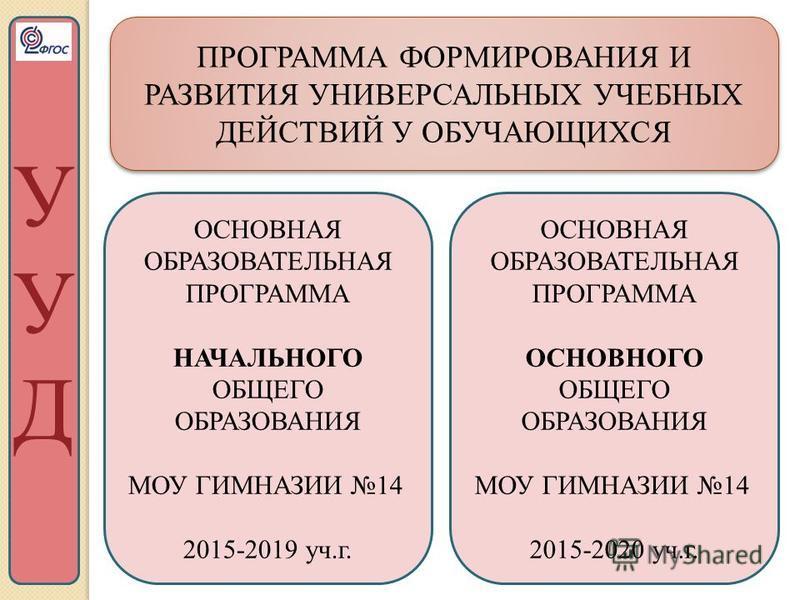 ПРОГРАММА ФОРМИРОВАНИЯ И РАЗВИТИЯ УНИВЕРСАЛЬНЫХ УЧЕБНЫХ ДЕЙСТВИЙ У ОБУЧАЮЩИХСЯ ОСНОВНАЯ ОБРАЗОВАТЕЛЬНАЯ ПРОГРАММА НАЧАЛЬНОГО ОБЩЕГО ОБРАЗОВАНИЯ МОУ ГИМНАЗИИ 14 2015-2019 уч.г. ОСНОВНАЯ ОБРАЗОВАТЕЛЬНАЯ ПРОГРАММА ОСНОВНОГО ОБЩЕГО ОБРАЗОВАНИЯ МОУ ГИМНАЗ