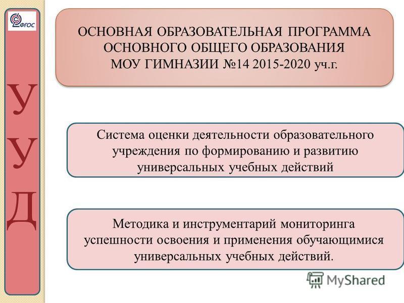 ОСНОВНАЯ ОБРАЗОВАТЕЛЬНАЯ ПРОГРАММА ОСНОВНОГО ОБЩЕГО ОБРАЗОВАНИЯ МОУ ГИМНАЗИИ 14 2015-2020 уч.г. ОСНОВНАЯ ОБРАЗОВАТЕЛЬНАЯ ПРОГРАММА ОСНОВНОГО ОБЩЕГО ОБРАЗОВАНИЯ МОУ ГИМНАЗИИ 14 2015-2020 уч.г. Система оценки деятельности образовательного учреждения по