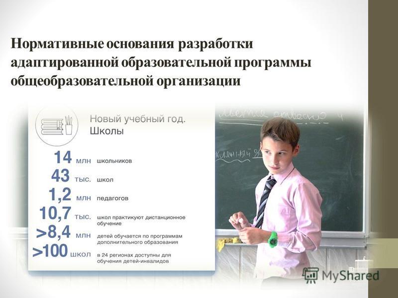 Нормативные основания разработки адаптированной образовательной программы общеобразовательной организации