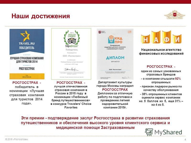 © 2015 «Росгосстрах» Наши достижения 4 Национальное агентство финансовых исследований РОСГОССТРАХ - победитель в номинации «Лучшая страховая компания для туристов 2014 года». РОСГОССТРАХ - лучшая отечественная страховая компания в России в 2015 году
