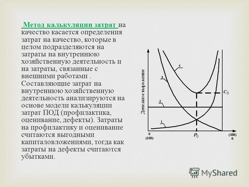 Метод калькуляции затрат на качество касается определения затрат на качество, которые в целом подразделяются на затраты на внутреннюю хозяйственную деятельность и на затраты, связанные с внешними работами. Составляющие затрат на внутреннюю хозяйствен