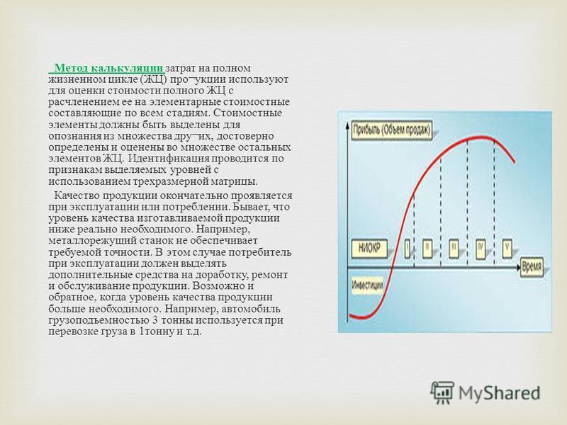 Метод калькуляции затрат на полном жизненном цикле ( ЖЦ ) про ¬ акции используют для оценки стоимости полного ЖЦ с расчленением ее на элементарные стоимостные составляющие по всем стадиям. Стоимостные элементы должны быть выделены для опознания из мн