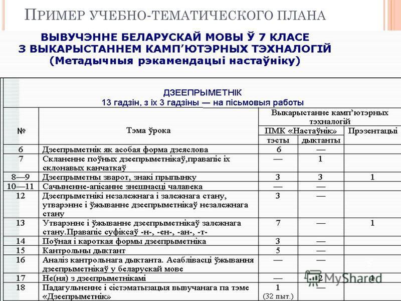 П РИМЕР УЧЕБНО - ТЕМАТИЧЕСКОГО ПЛАНА 5