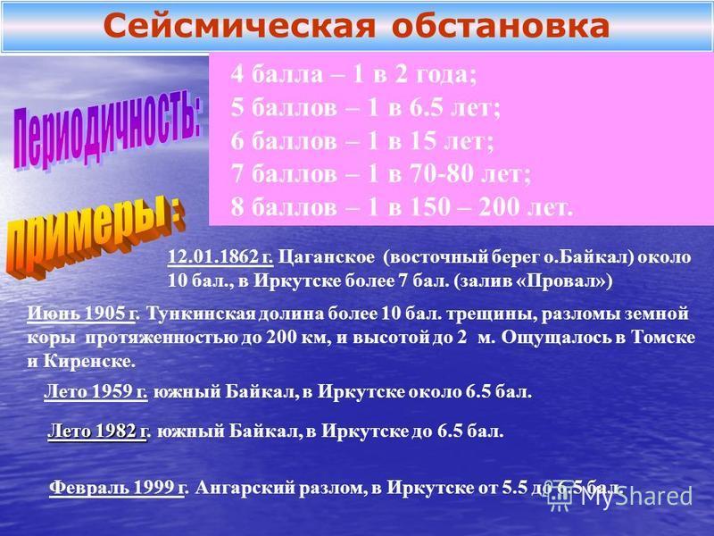 Сейсмическая обстановка 4 балла – 1 в 2 года; 5 баллов – 1 в 6.5 лет; 6 баллов – 1 в 15 лет; 7 баллов – 1 в 70-80 лет; 8 баллов – 1 в 150 – 200 лет. 12.01.1862 г. Цаганское (восточный берег о.Байкал) около 10 бал., в Иркутске более 7 бал. (залив «Про