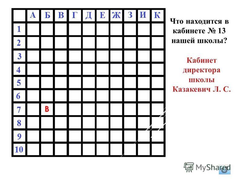 В Кабинет директора школы Казакевич Л. С. Что находится в кабинете 13 нашей школы?