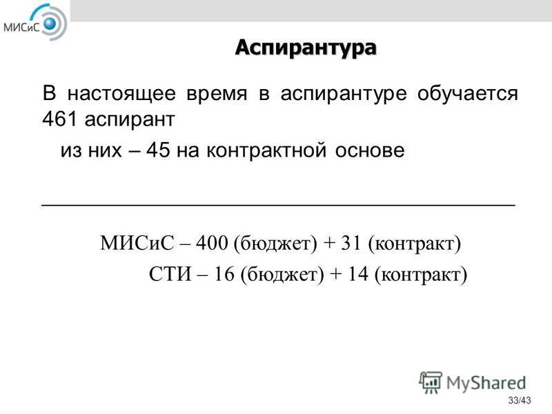 Аспирантура В настоящее время в аспирантуре обучается 461 аспирант из них – 45 на контрактной основе МИСиС – 400 (бюджет) + 31 (контракт) СТИ – 16 (бюджет) + 14 (контракт) 33/43