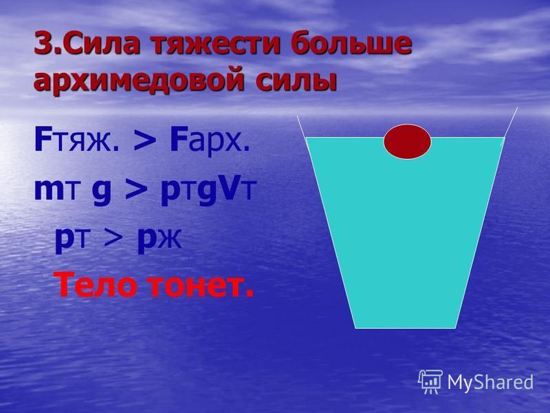 3. Сила тяжести больше архимедовой силы Fтяж. > Fарх. мт g > ртgVт рт > ржддд Тело тонет.