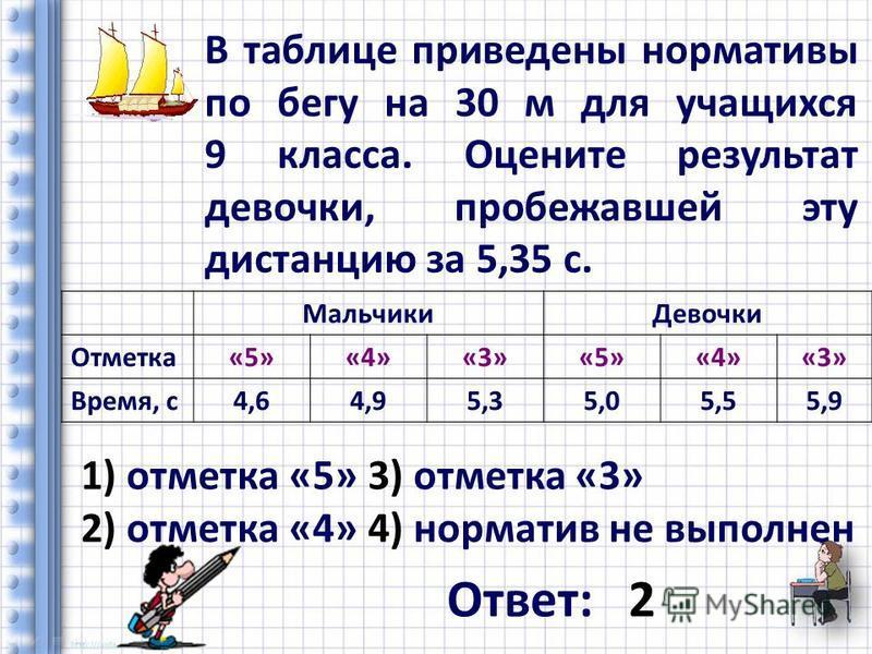 В таблице приведены нормативы по бегу на 30 м для учащихся 9 класса. Оцените результат девочки, пробежавшей эту дистанцию за 5,35 с. Мальчики Девочки Отметка«5»«4»«3»«5»«4»«3» Время, с 4,64,95,35,05,55,9 1) отметка «5» 3) отметка «3» 2) отметка «4» 4