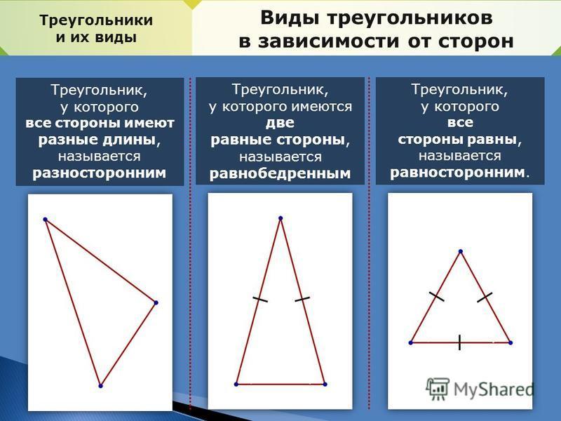 Треугольники и их виды Виды треугольников в зависимости от сторон Треугольник, у которого все стороны имеют разные длины, называется разносторонним Треугольник, у которого имеются две равные стороны, называется равнобедренным Треугольник, у которого