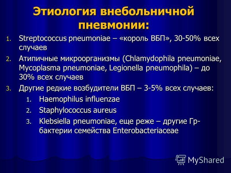 Этиология внебольничной пневмонии: 1. Streptococcus pneumoniae – «король ВБП», 30-50% всех случаев 2. Атипичные микроорганизмы (Chlamydophila pneumoniae, Mycoplasma pneumoniae, Legionella pneumophila) – до 30% всех случаев 3. Другие редкие возбудител