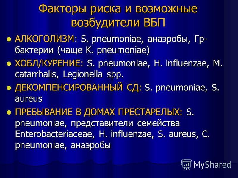 Факторы риска и возможные возбудители ВБП АЛКОГОЛИЗМ: S. pneumoniae, анаэробы, Гр- бактерии (чаще K. pneumoniae) АЛКОГОЛИЗМ: S. pneumoniae, анаэробы, Гр- бактерии (чаще K. pneumoniae) ХОБЛ/КУРЕНИЕ: S. pneumoniae, H. influenzae, M. catarrhalis, Legion