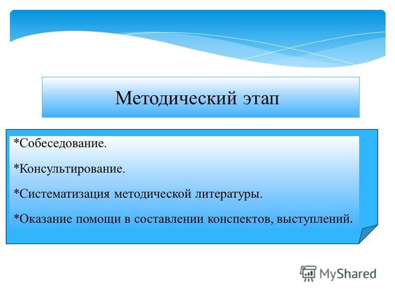 Методический этап *Собеседование. *Консультирование. *Систематизация методической литературы. *Оказание помощи в составлении конспектов, выступлений.
