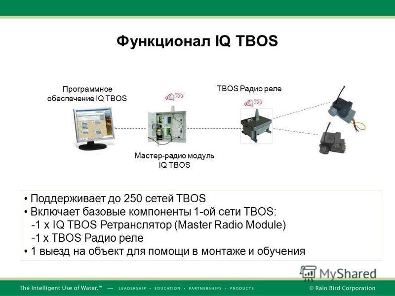 Функционал IQ TBOS Мастер-радио модуль IQ TBOS Программное обеспечение IQ TBOS TBOS Радио реле Поддерживает до 250 сетей TBOS Включает базовые компоненты 1-ой сети TBOS: -1 x IQ TBOS Ретранслятор (Master Radio Module) -1 x TBOS Радио реле 1 выезд на