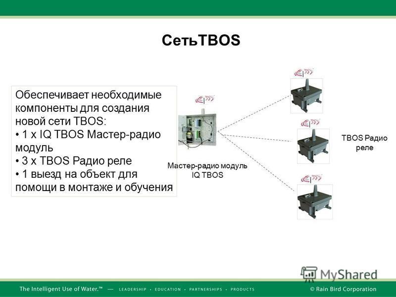 СетьTBOS Мастер-радио модуль IQ TBOS TBOS Радио реле Обеспечивает необходимые компоненты для создания новой сети TBOS: 1 x IQ TBOS Мастер-радио модуль 3 x TBOS Радио реле 1 выезд на объект для помощи в монтаже и обучения