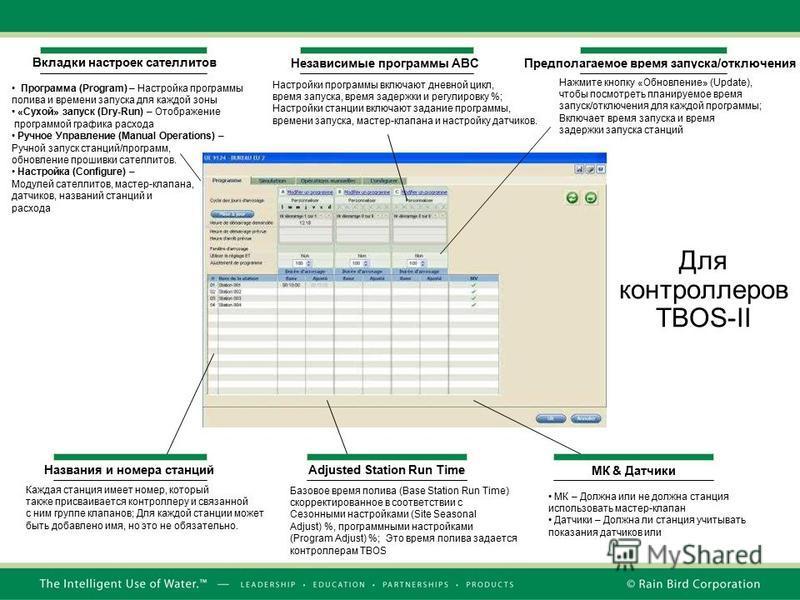 Программа (Program) – Настройка программы полива и времени запуска для каждой зоны «Сухой» запуск (Dry-Run) – Отображение программой графика расхода Ручное Управление (Manual Operations) – Ручной запуск станций/программ, обновление прошивки сателлито