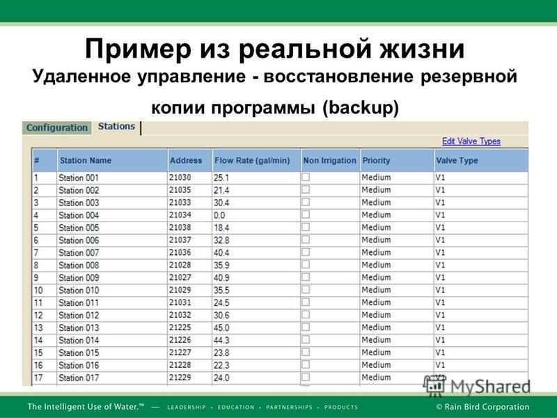 Пример из реальной жизни Удаленное управление - восстановление резервной копии программы (backup)