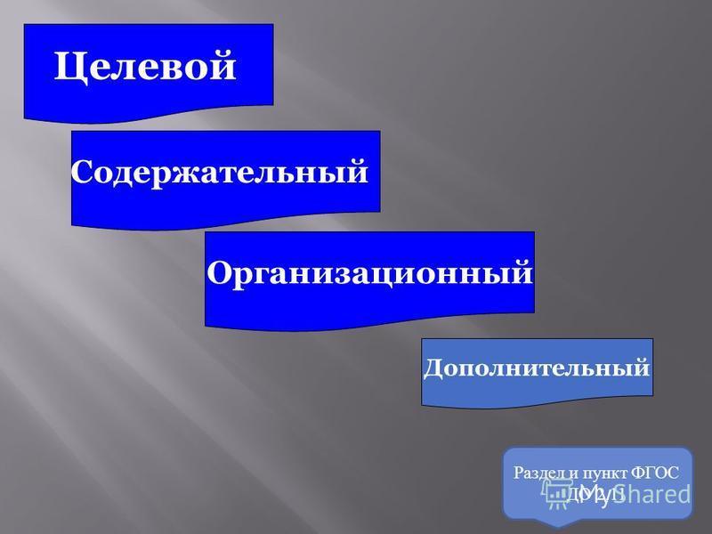 Целевой Содержательный Организационный Дополнительный Раздел и пункт ФГОС ДО 2.11
