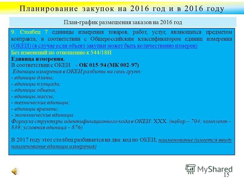 Планирование закупок на 2016 год и в 2016 году 9. Столбец 7 единицы измерения товаров, работ, услуг, являющихся предметом контракта, в соответствии с Общероссийским классификатором единиц измерения (ОКЕИ) (в случае если объект закупки может быть коли