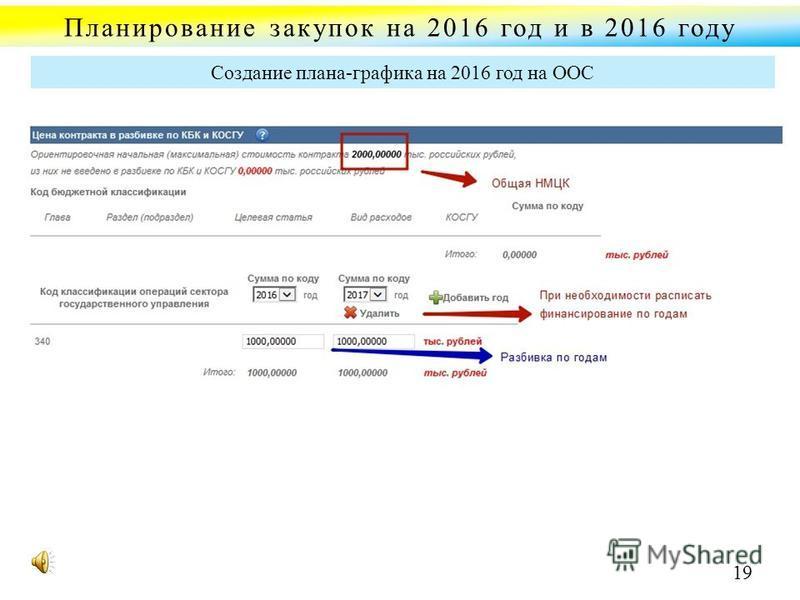 Планирование закупок на 2016 год и в 2016 году Создание плана-графика на 2016 год на ООС 19