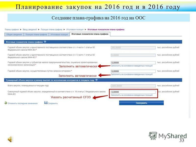 Планирование закупок на 2016 год и в 2016 году Создание плана-графика на 2016 год на ООС 33