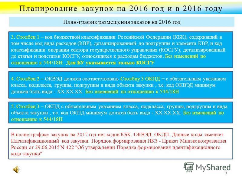 Планирование закупок на 2016 год и в 2016 году План-график размещения заказов на 2016 год 3. Столбец 1 – код бюджетной классификации Российской Федерации (КБК), содержащий в том числе код вида расходов (КВР), детализированный до подгруппы и элемента