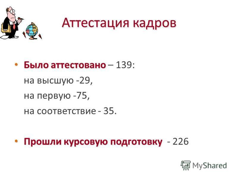 Аттестация кадров Было аттестовано Было аттестовано – 139: на высшую -29, на первую -75, на соответствие - 35. Прошли курсовую подготовку Прошли курсовую подготовку - 226