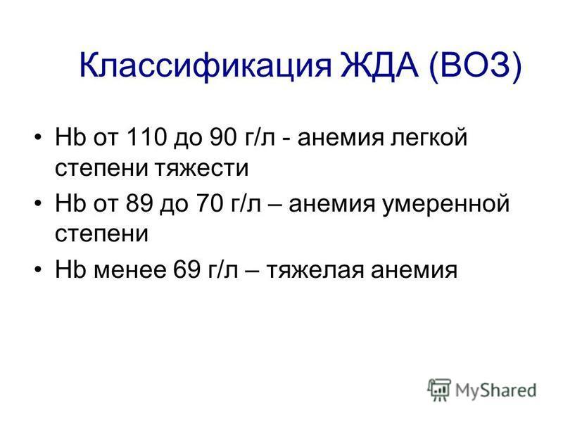 Классификация ЖДА (ВОЗ) Hb от 110 до 90 г/л - анемия легкой степени тяжести Hb от 89 до 70 г/л – анемия умеренной степени Hb менее 69 г/л – тяжелая анемия