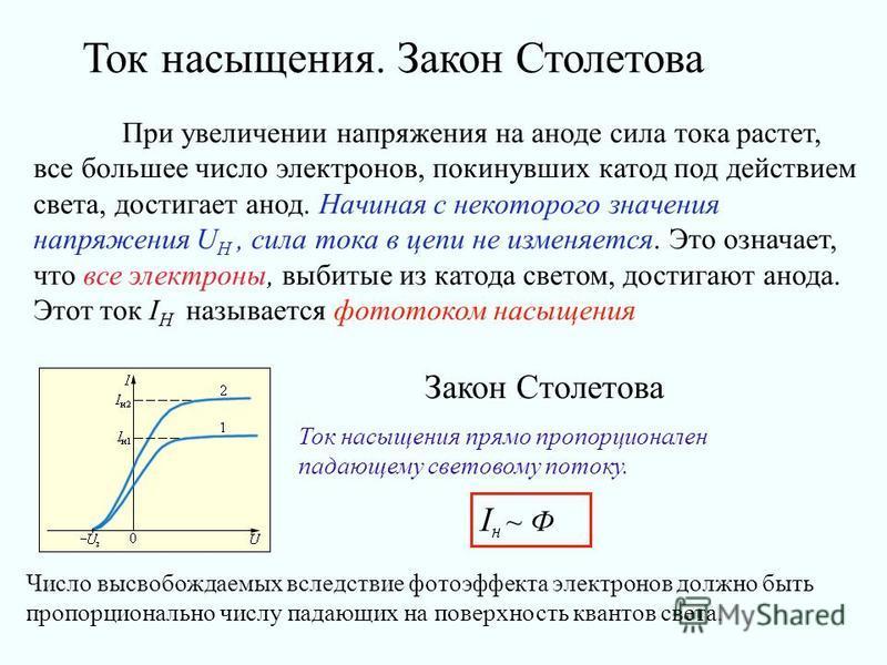 Ток насыщения. Закон Столетова При увеличении напряжения на аноде сила тока растет, все большее число электронов, покинувших катод под действием света, достигает анод. Начиная с некоторого значения напряжения U Н, сила тока в цепи не изменяется. Это