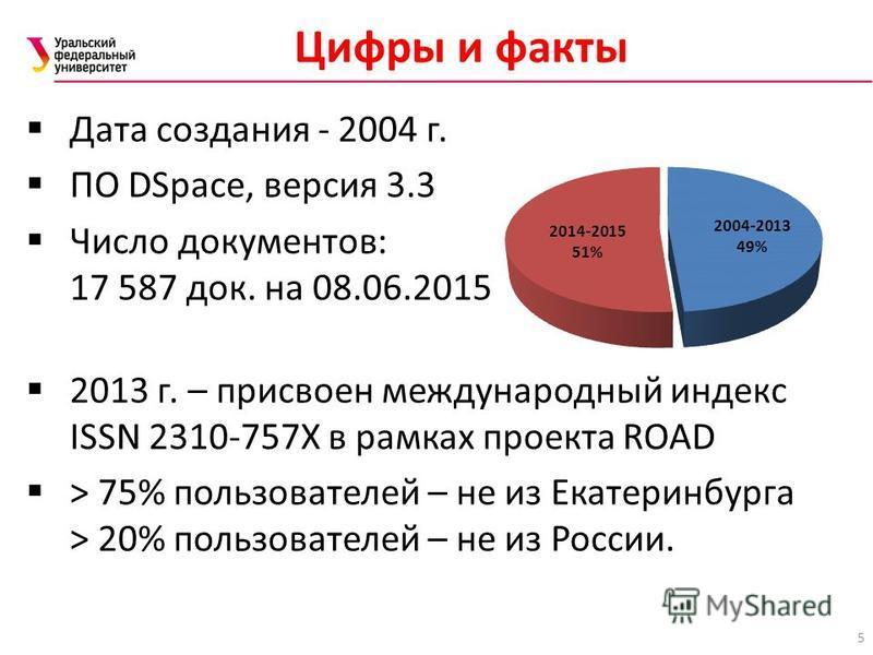 5 Дата создания - 2004 г. ПО DSpace, версия 3.3 Число документов: 17 587 док. на 08.06.2015 2013 г. – присвоен международный индекс ISSN 2310-757X в рамках проекта ROAD > 75% пользователей – не из Екатеринбурга > 20% пользователей – не из России. Циф