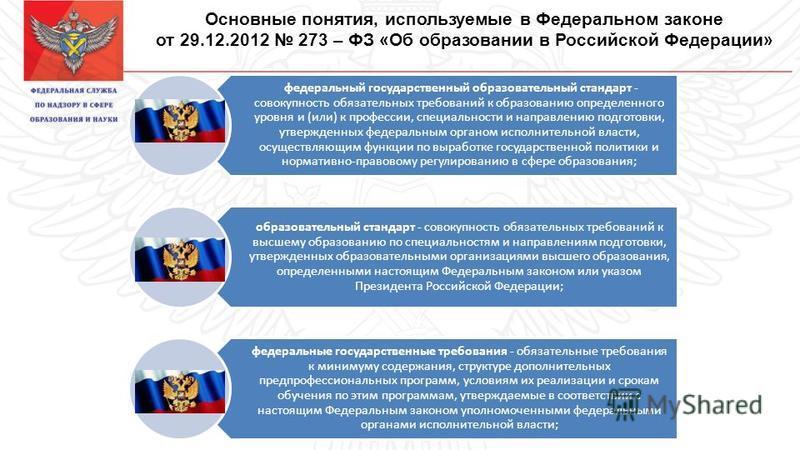 Основные понятия, используемые в Федеральном законе от 29.12.2012 273 – ФЗ «Об образовании в Российской Федерации» федеральный государственный образовательный стандарт - совокупность обязательных требований к образованию определенного уровня и (или)