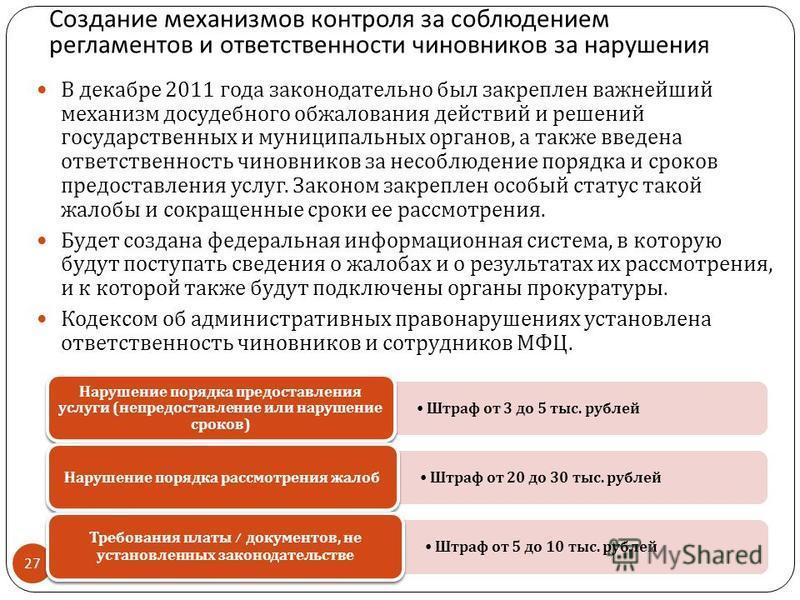Создание механизмов контроля за соблюдением регламентов и ответственности чиновников за нарушения 27 В декабре 2011 года законодательно был закреплен важнейший механизм досудебного обжалования действий и решений государственных и муниципальных органо