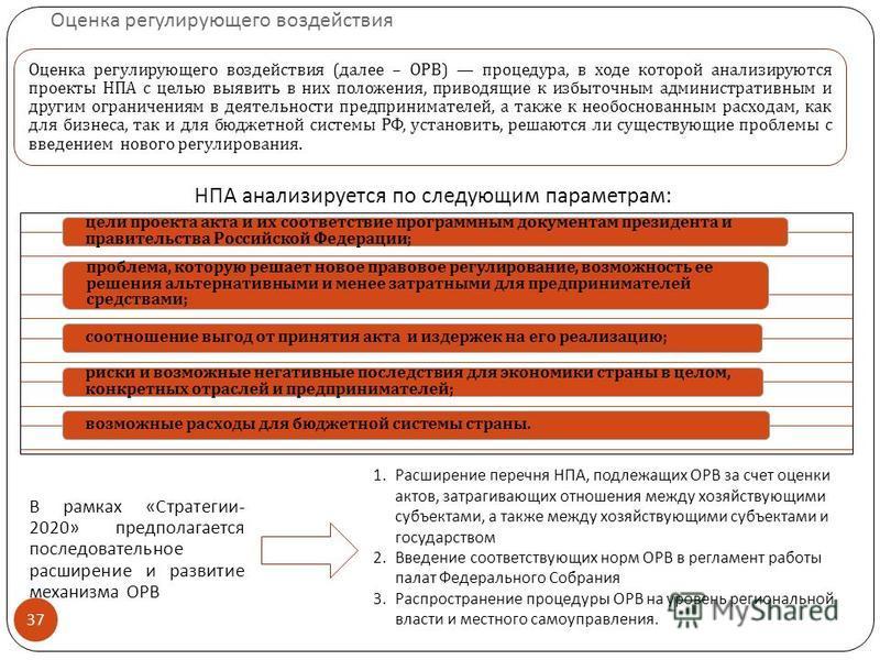 Оценка регулирующего воздействия 37 Оценка регулирующего воздействия ( далее – ОРВ ) процедура, в ходе которой анализируются проекты НПА с целью выявить в них положения, приводящие к избыточным административным и другим ограничениям в деятельности пр