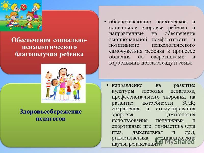 обеспечивающие психическое и социальное здоровье ребенка и направленные на обеспечение эмоциональной комфортности и позитивного психологического самочувствия ребенка в процессе общения со сверстниками и взрослыми в детском саду и семье Обеспечения со