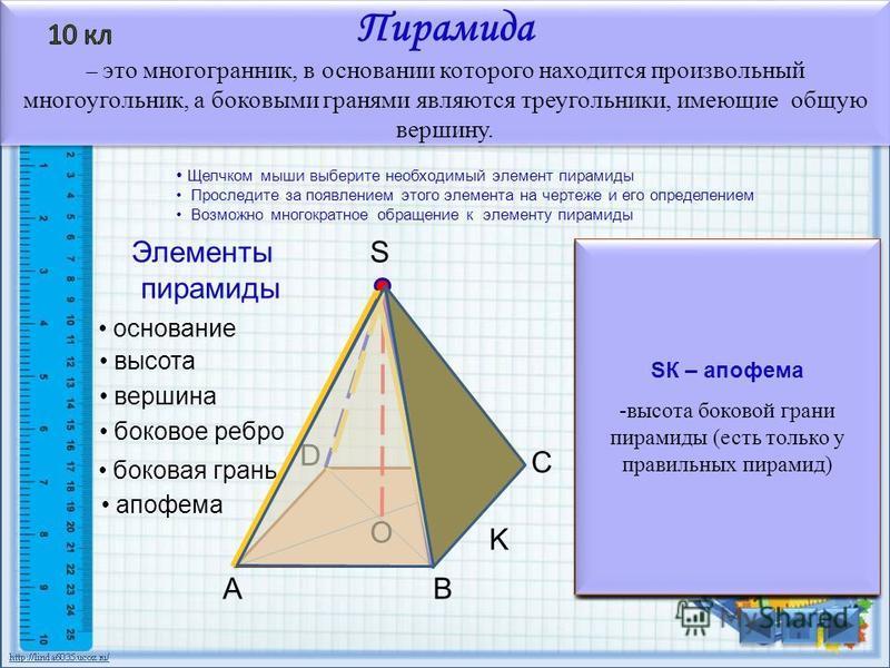 S BA C D K Пирамида – это многогранник, в основании которого находится произвольный многоугольник, а боковыми гранями являются треугольники, имеющие общую вершину. Пирамида – это многогранник, в основании которого находится произвольный многоугольник