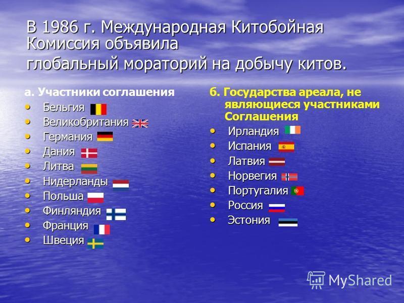 а. Участники соглашения Бельгия Бельгия Великобритания Великобритания Германия Германия Дания Дания Литва Литва Нидерланды Нидерланды Польша Польша Финляндия Финляндия Франция Франция Швеция Швеция б. Государства ареала, не являющиеся участниками Сог