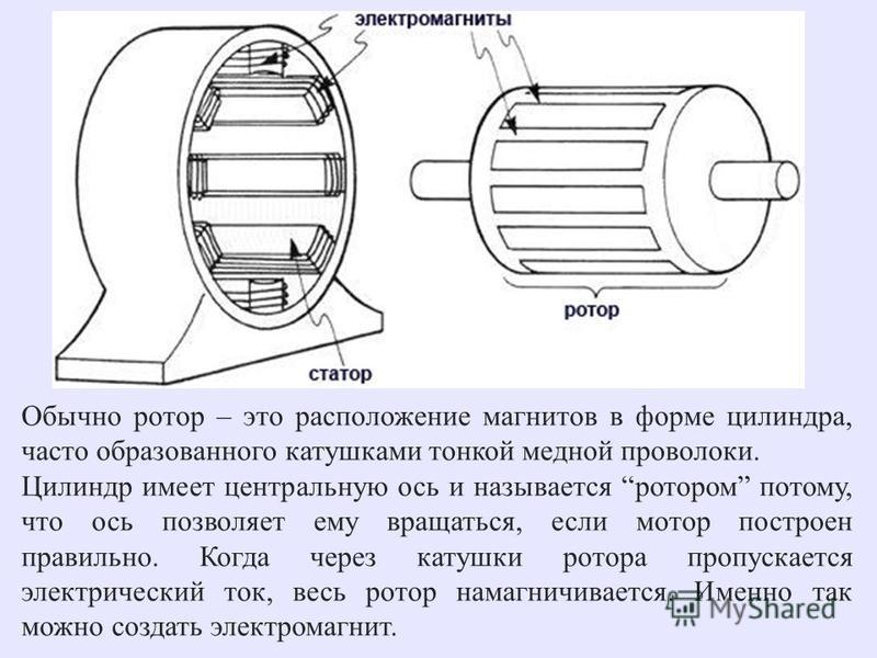 Обычно ротор – это расположение магнитов в форме цилиндра, часто образованного катушками тонкой медной проволоки. Цилиндр имеет центральную ось и называется ротором потому, что ось позволяет ему вращаться, если мотор построен правильно. Когда через к